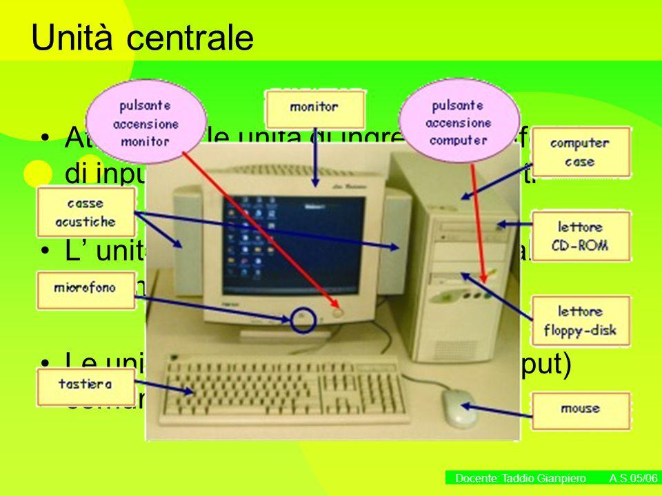 Docente: Taddio Gianpiero A.S.05/06 Unità centrale Attraverso le unità di ingresso (periferiche di input) il computer acquisisce i dati L unità centra