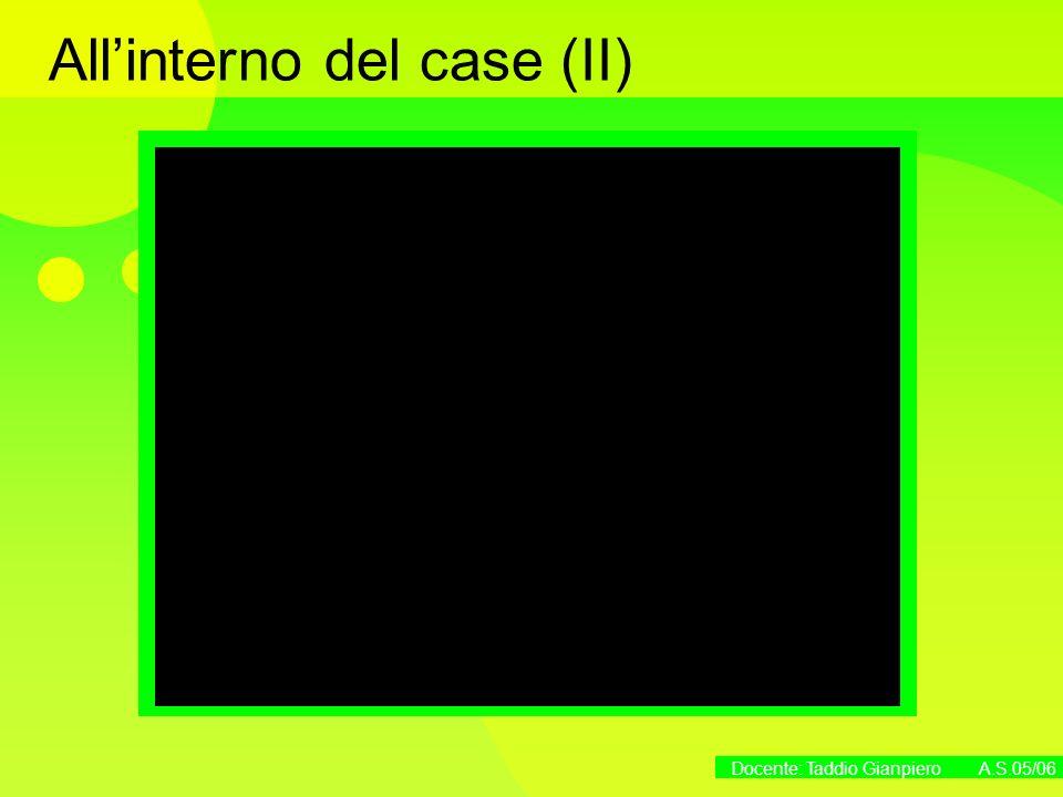 Docente: Taddio Gianpiero A.S.05/06 Allinterno del case (II)