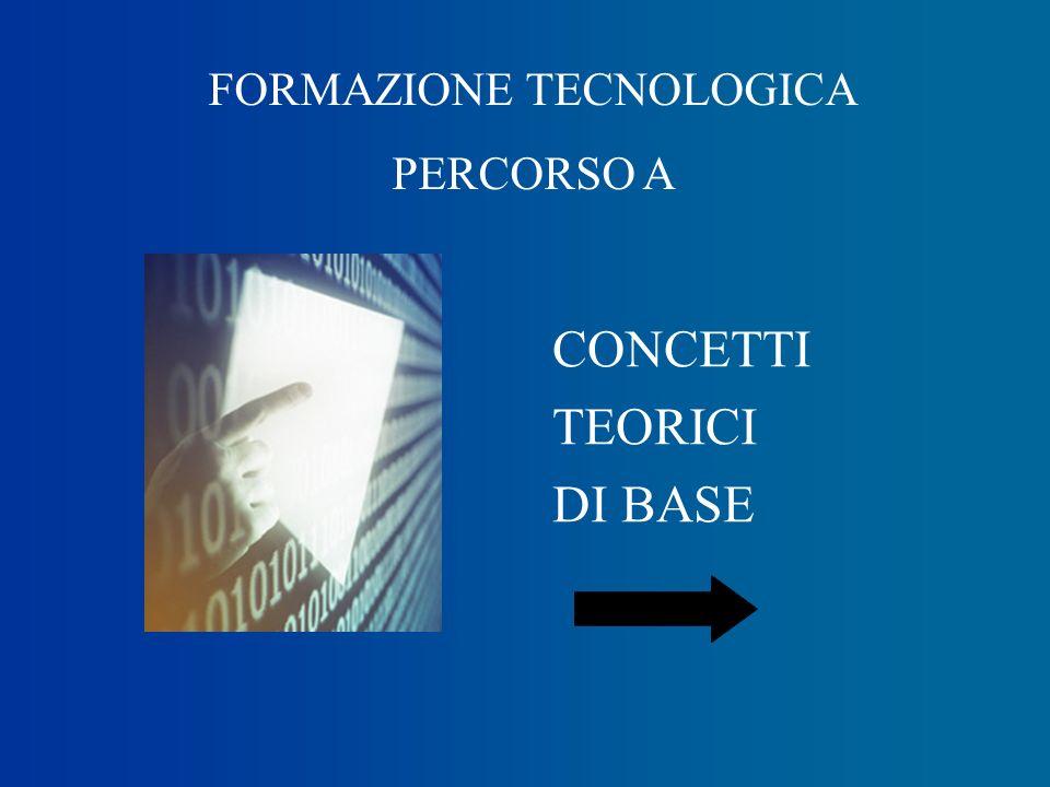 CONCETTI TEORICI DI BASE FORMAZIONE TECNOLOGICA PERCORSO A