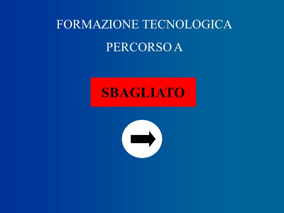 Software - 4 Cosa vuol dire software: Materiale intelligente Materiale performante Materiale morbido