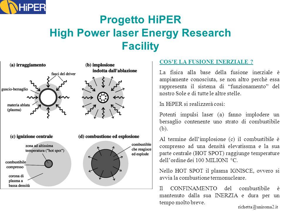 Progetto HiPER High Power laser Energy Research Facility richetta@uniroma2.it COSE LA FUSIONE INERZIALE .