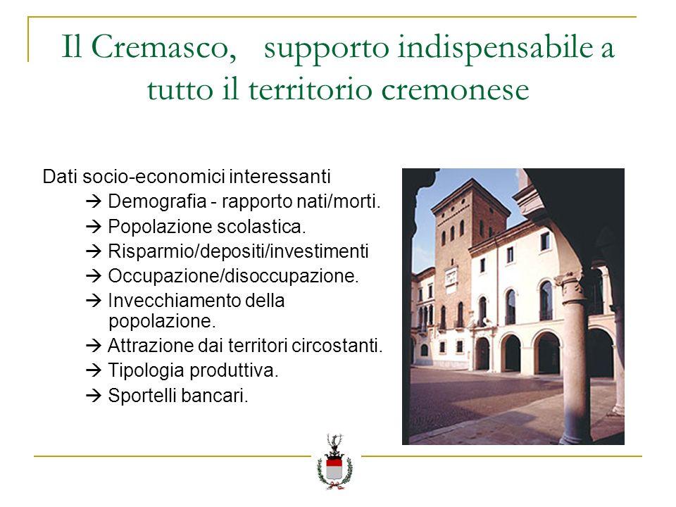 Il Cremasco, supporto indispensabile a tutto il territorio cremonese Dati socio-economici interessanti Demografia - rapporto nati/morti.
