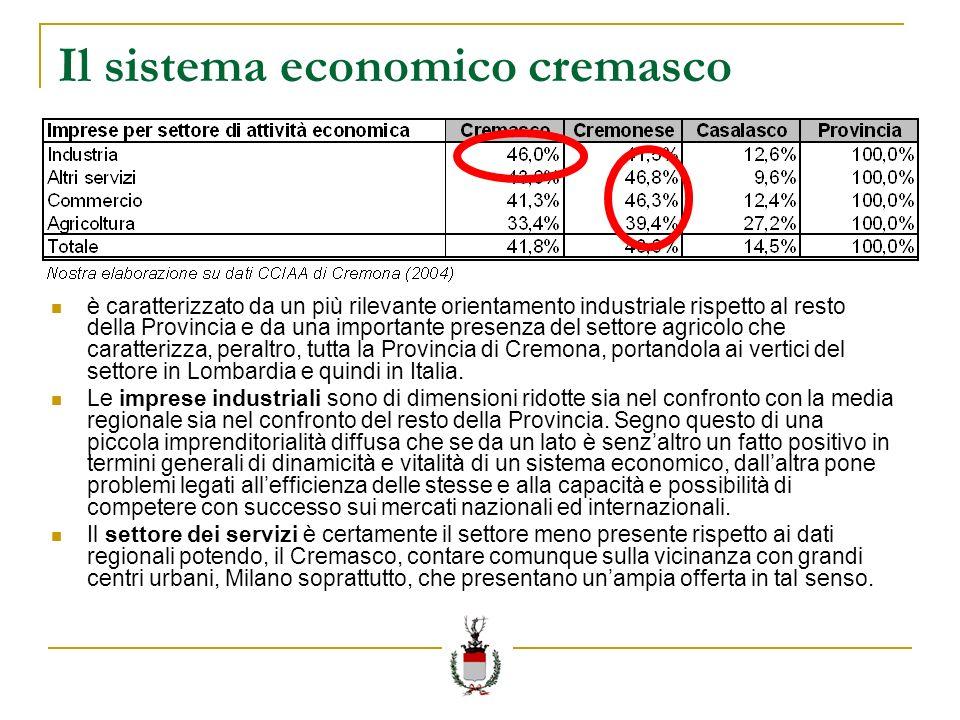 Il sistema economico cremasco è caratterizzato da un più rilevante orientamento industriale rispetto al resto della Provincia e da una importante presenza del settore agricolo che caratterizza, peraltro, tutta la Provincia di Cremona, portandola ai vertici del settore in Lombardia e quindi in Italia.