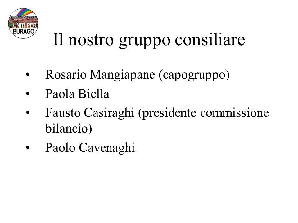 Il nostro gruppo consiliare Rosario Mangiapane (capogruppo) Paola Biella Fausto Casiraghi (presidente commissione bilancio) Paolo Cavenaghi