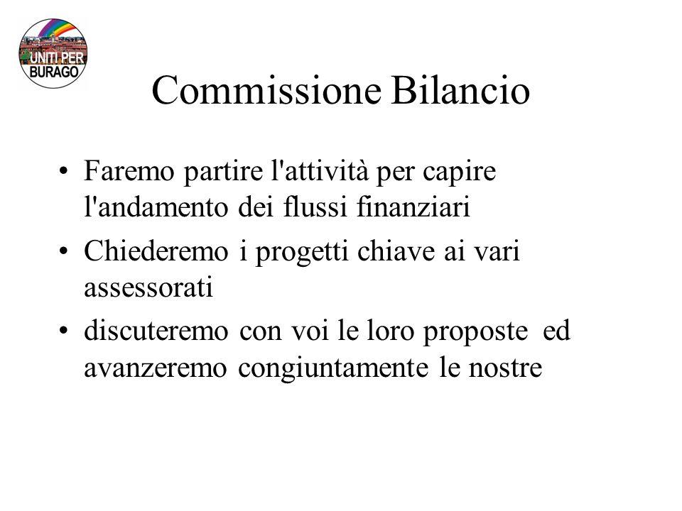 Commissione Bilancio Faremo partire l attività per capire l andamento dei flussi finanziari Chiederemo i progetti chiave ai vari assessorati discuteremo con voi le loro proposte ed avanzeremo congiuntamente le nostre