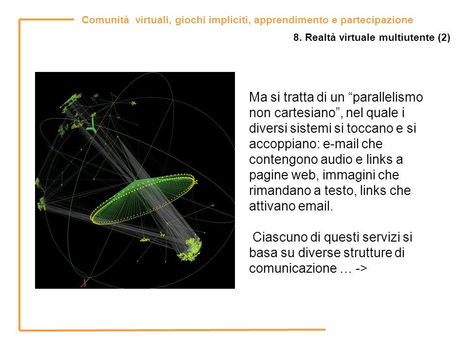 Comunità virtuali, giochi impliciti, apprendimento e partecipazione 8. Realtà virtuale multiutente (2) Ma si tratta di un parallelismo non cartesiano,