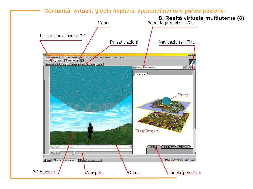 Comunità virtuali, giochi impliciti, apprendimento e partecipazione 3D Browser WhisperChatCartelle personali Pulsanti azioni Pulsanti navigazione 3D M