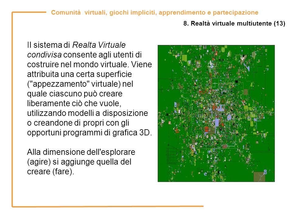 Comunità virtuali, giochi impliciti, apprendimento e partecipazione 8. Realtà virtuale multiutente (13) Il sistema di Realta Virtuale condivisa consen