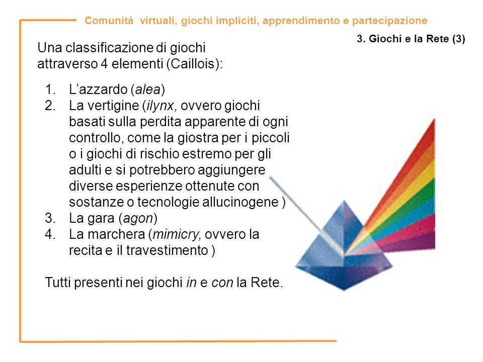 Comunità virtuali, giochi impliciti, apprendimento e partecipazione 3. Giochi e la Rete (3) Una classificazione di giochi attraverso 4 elementi (Caill