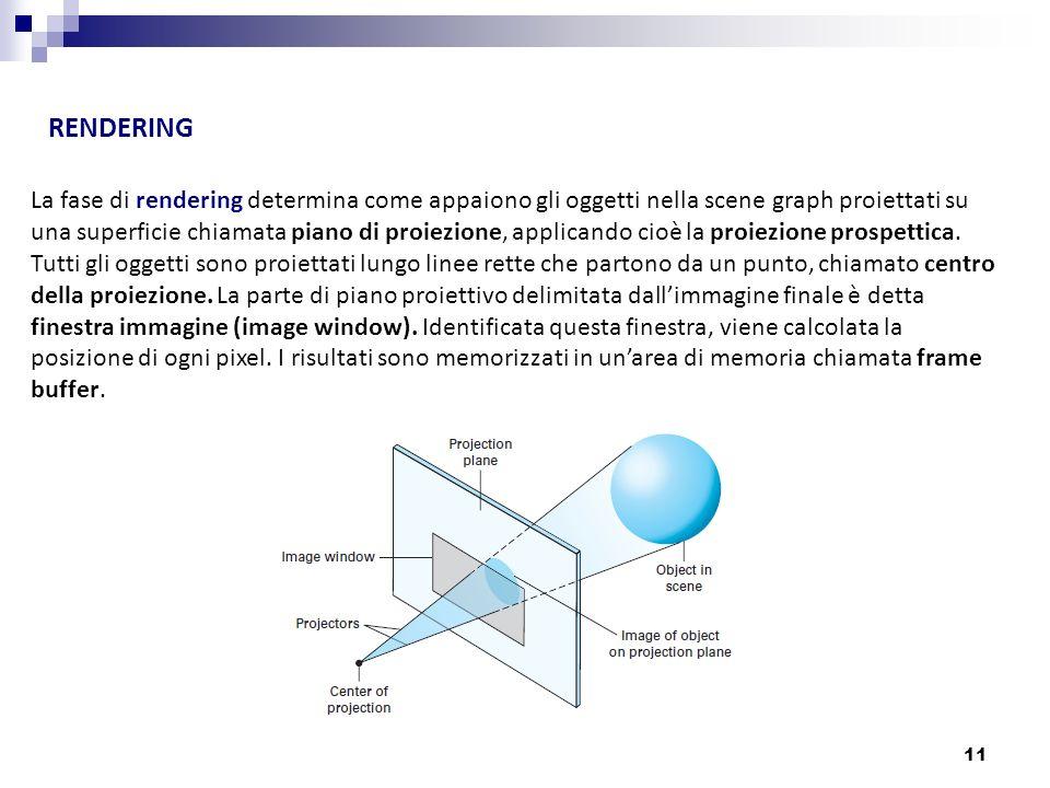 11 RENDERING La fase di rendering determina come appaiono gli oggetti nella scene graph proiettati su una superficie chiamata piano di proiezione, app