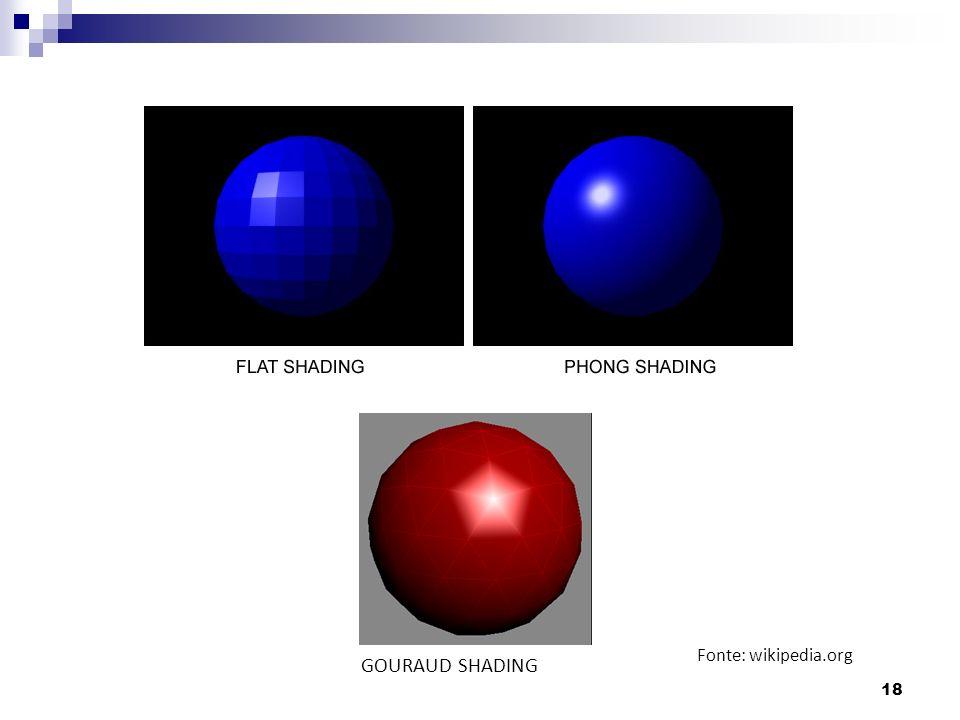 19 Hardware del pipeline di rendering Per le applicazioni grafiche possono essere aggiunti dei dispositivi appositi, quali graphics card o graphics adapter, al fine di ridurre il tempo richiesto per il processo di rendering.