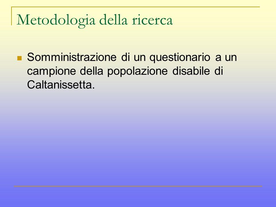 Composizione del campione: 72 disabili tra i 18 e gli 87 anni residenti a Caltanissetta