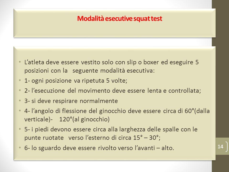 14 Modalità esecutive squat test Latleta deve essere vestito solo con slip o boxer ed eseguire 5 posizioni con la seguente modalità esecutiva: 1- ogni