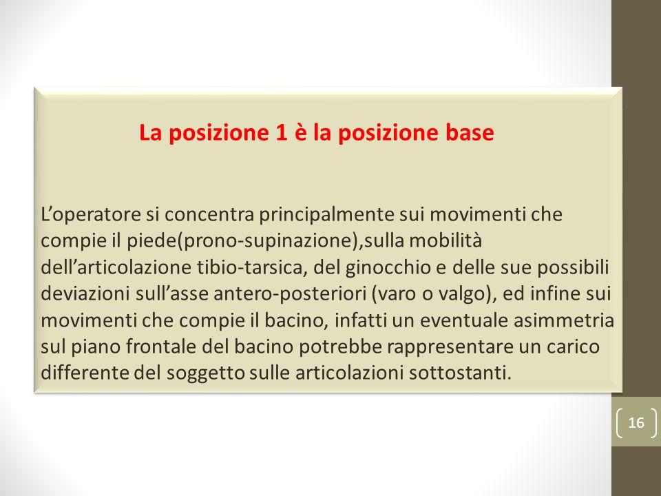 16 La posizione 1 è la posizione base Loperatore si concentra principalmente sui movimenti che compie il piede(prono-supinazione),sulla mobilità della