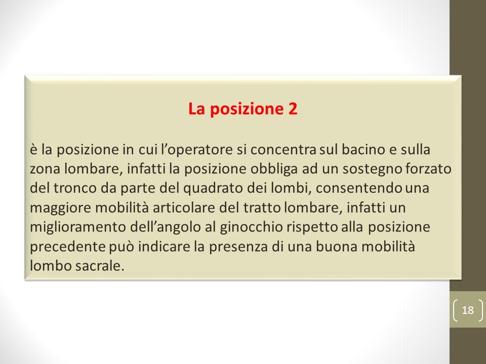 18 La posizione 2 è la posizione in cui loperatore si concentra sul bacino e sulla zona lombare, infatti la posizione obbliga ad un sostegno forzato d