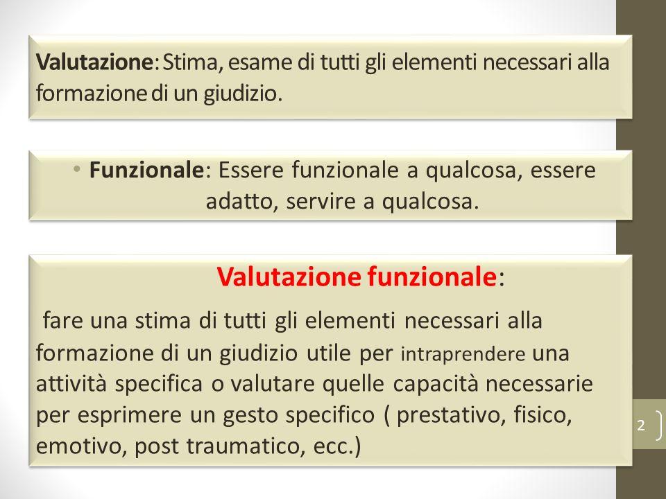2 Valutazione: Stima, esame di tutti gli elementi necessari alla formazione di un giudizio. Funzionale: Essere funzionale a qualcosa, essere adatto, s
