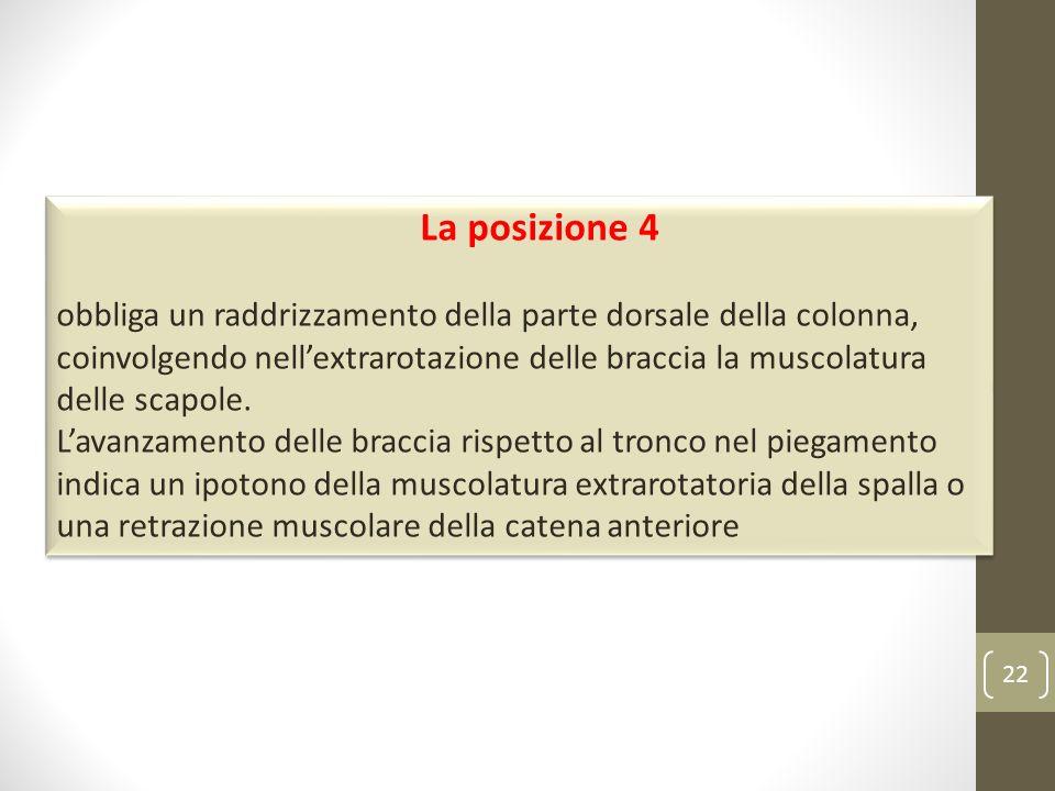 22 La posizione 4 obbliga un raddrizzamento della parte dorsale della colonna, coinvolgendo nellextrarotazione delle braccia la muscolatura delle scap