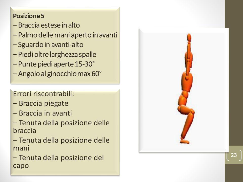 23 Posizione 5 Braccia estese in alto Palmo delle mani aperto in avanti Sguardo in avanti-alto Piedi oltre larghezza spalle Punte piedi aperte 15-30°
