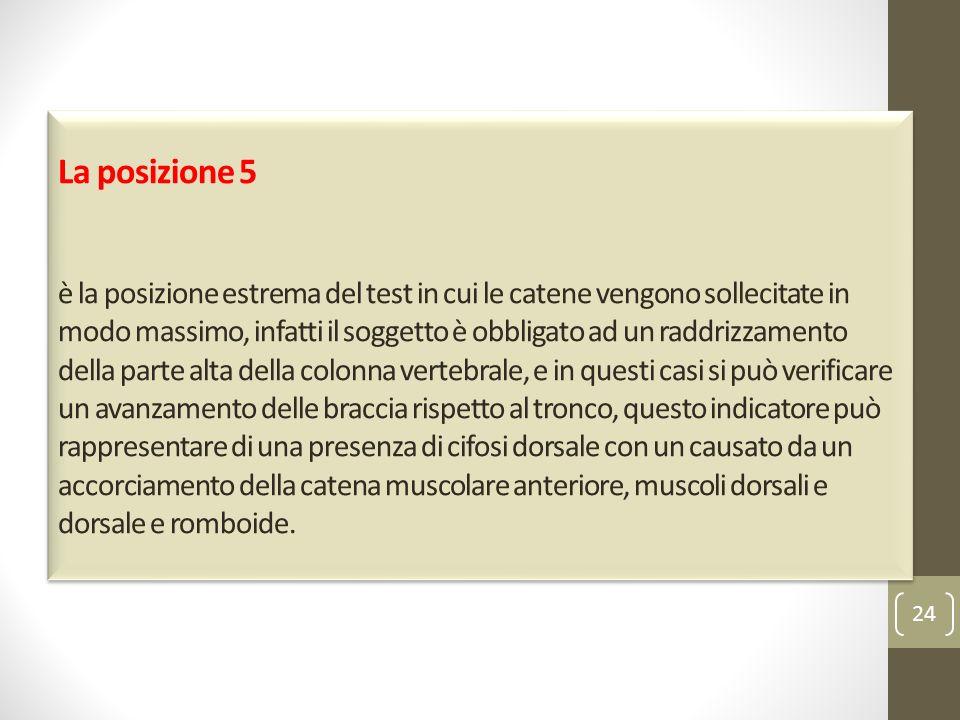 24 La posizione 5 è la posizione estrema del test in cui le catene vengono sollecitate in modo massimo, infatti il soggetto è obbligato ad un raddrizz