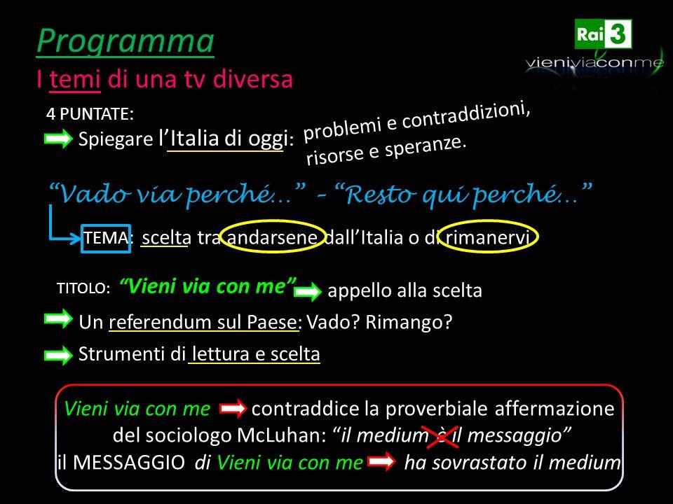 Programma I temi di una tv diversa Spiegare lItalia di oggi : 4 PUNTATE: Vado via perché… – Resto qui perché… TITOLO: Vieni via con me Un referendum s