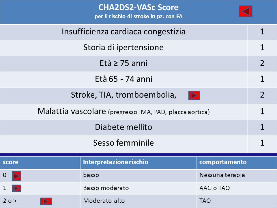 CHA2DS2-VASc Score per il rischio di stroke in pz. con FA Insufficienza cardiaca congestizia1 Storia di ipertensione1 Età 75 anni2 Età 65 - 74 anni1 S