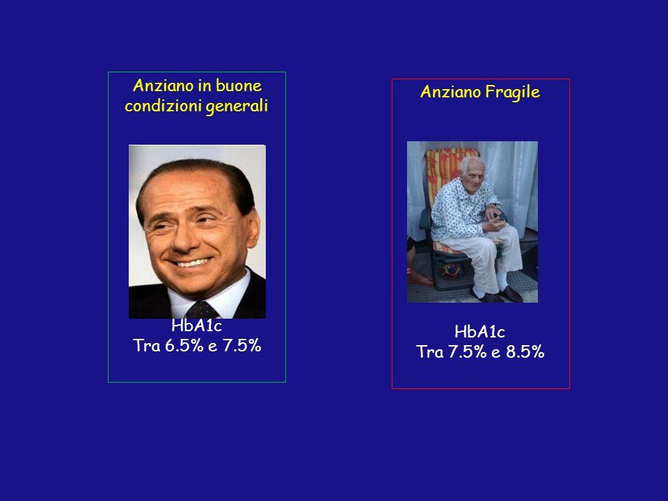 Anziano in buone condizioni generali HbA1c Tra 6.5% e 7.5% Anziano Fragile HbA1c Tra 7.5% e 8.5%