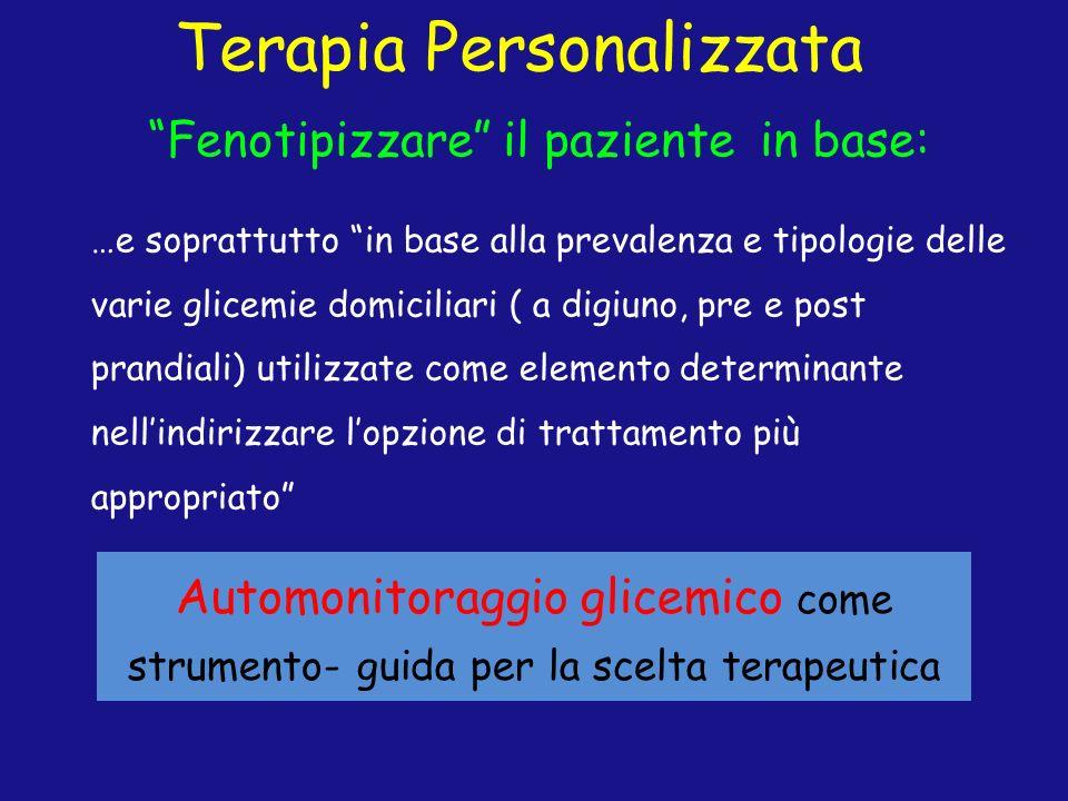Terapia Personalizzata …e soprattutto in base alla prevalenza e tipologie delle varie glicemie domiciliari ( a digiuno, pre e post prandiali) utilizza
