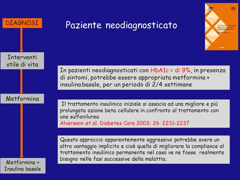 DIAGNOSI Interventi stile di vita Metformina Metformina + Insulina basale In pazienti neodiagnosticati con HbA1c > di 9%, in presenza di sintomi, potr