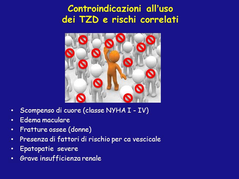 Controindicazioni alluso dei TZD e rischi correlati Scompenso di cuore (classe NYHA I - IV) Edema maculare Fratture ossee (donne) Presenza di fattori