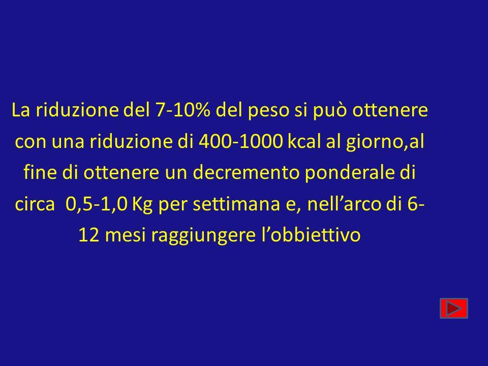 La riduzione del 7-10% del peso si può ottenere con una riduzione di 400-1000 kcal al giorno,al fine di ottenere un decremento ponderale di circa 0,5-