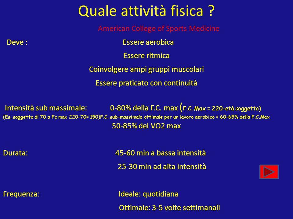 DIAGNOSI Interventi stile di vita Metformina Metformina + Insulina basale Metformina + Glitazone …e dopo la metformina.