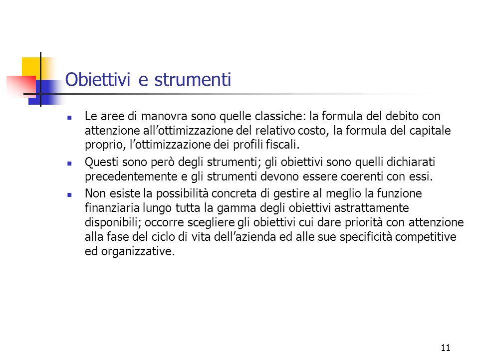 11 Obiettivi e strumenti Le aree di manovra sono quelle classiche: la formula del debito con attenzione allottimizzazione del relativo costo, la formu