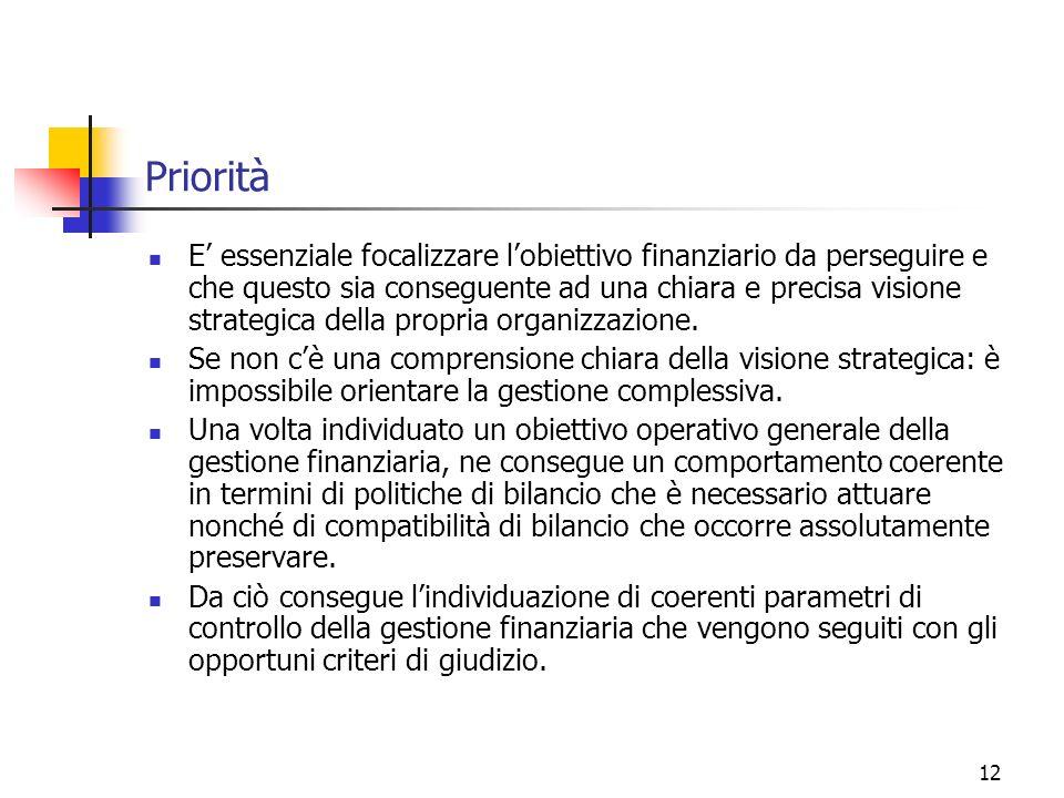 12 Priorità E essenziale focalizzare lobiettivo finanziario da perseguire e che questo sia conseguente ad una chiara e precisa visione strategica dell