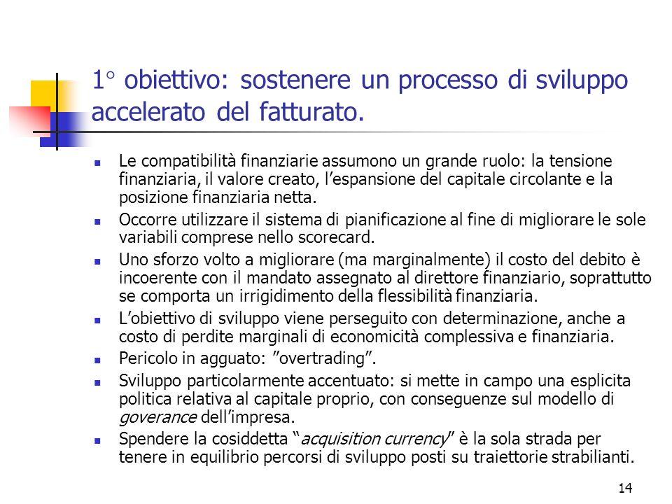 14 1° obiettivo: sostenere un processo di sviluppo accelerato del fatturato. Le compatibilità finanziarie assumono un grande ruolo: la tensione finanz
