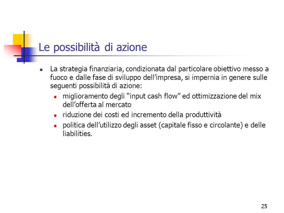 25 Le possibilità di azione La strategia finanziaria, condizionata dal particolare obiettivo messo a fuoco e dalle fase di sviluppo dellimpresa, si im