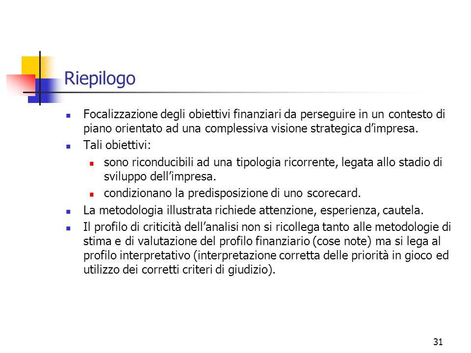 31 Riepilogo Focalizzazione degli obiettivi finanziari da perseguire in un contesto di piano orientato ad una complessiva visione strategica dimpresa.