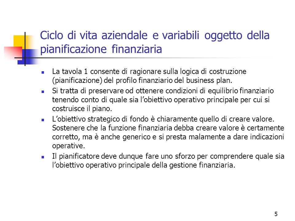 5 Ciclo di vita aziendale e variabili oggetto della pianificazione finanziaria La tavola 1 consente di ragionare sulla logica di costruzione (pianific