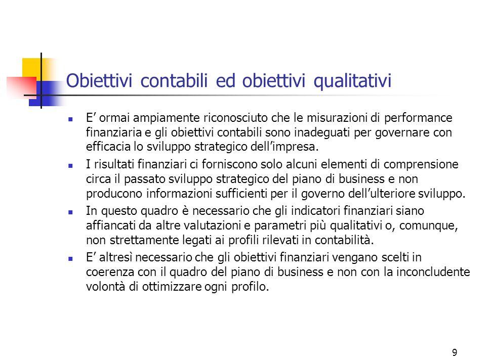 9 Obiettivi contabili ed obiettivi qualitativi E ormai ampiamente riconosciuto che le misurazioni di performance finanziaria e gli obiettivi contabili