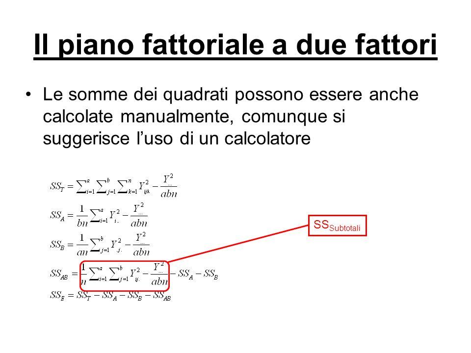Il piano fattoriale a due fattori Le somme dei quadrati possono essere anche calcolate manualmente, comunque si suggerisce luso di un calcolatore SS S