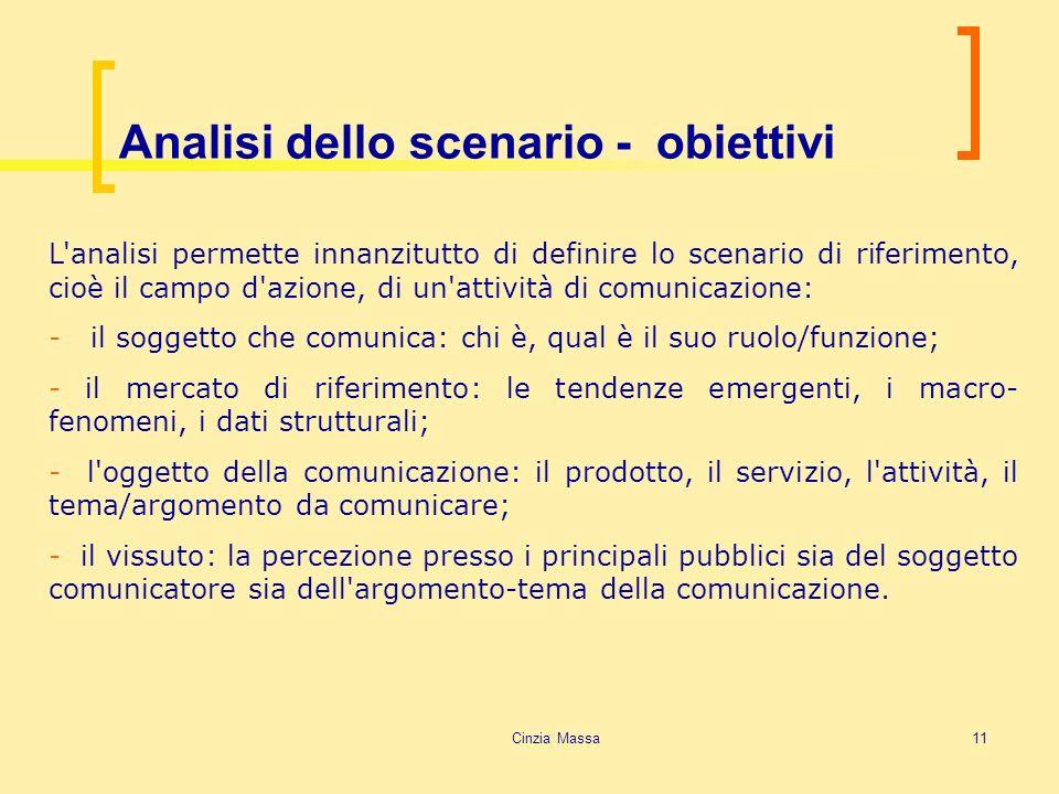 Cinzia Massa11 Analisi dello scenario - obiettivi L'analisi permette innanzitutto di definire lo scenario di riferimento, cioè il campo d'azione, di u