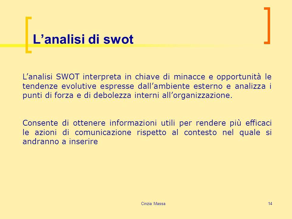 Cinzia Massa14 Lanalisi di swot Lanalisi SWOT interpreta in chiave di minacce e opportunità le tendenze evolutive espresse dallambiente esterno e anal
