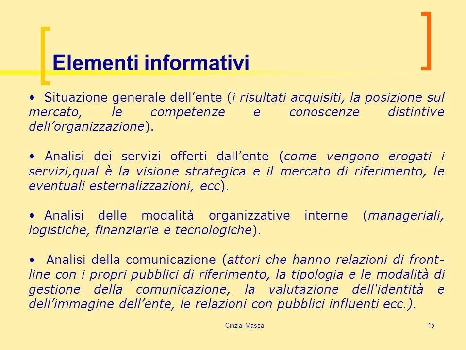 Cinzia Massa15 Elementi informativi Situazione generale dellente (i risultati acquisiti, la posizione sul mercato, le competenze e conoscenze distinti