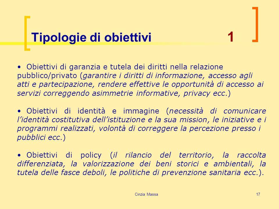 Cinzia Massa17 Tipologie di obiettivi 1 Obiettivi di garanzia e tutela dei diritti nella relazione pubblico/privato (garantire i diritti di informazio