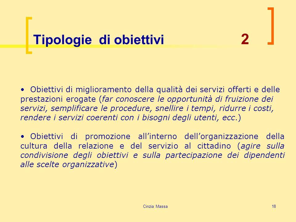 Cinzia Massa18 Tipologie di obiettivi 2 Obiettivi di miglioramento della qualità dei servizi offerti e delle prestazioni erogate (far conoscere le opp