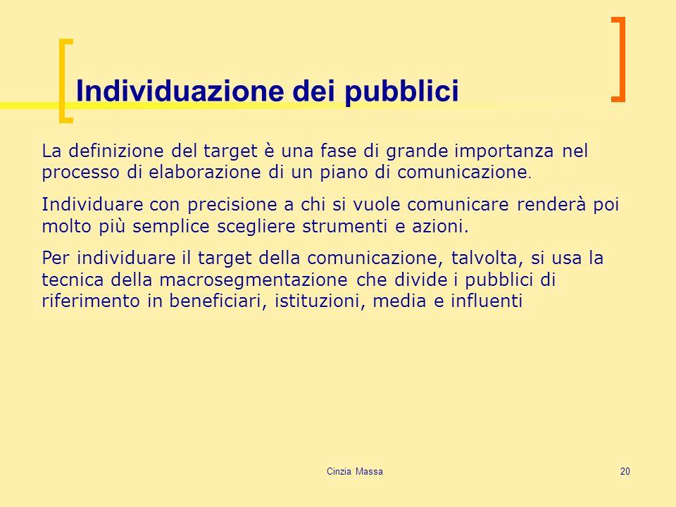 Cinzia Massa20 Individuazione dei pubblici La definizione del target è una fase di grande importanza nel processo di elaborazione di un piano di comun