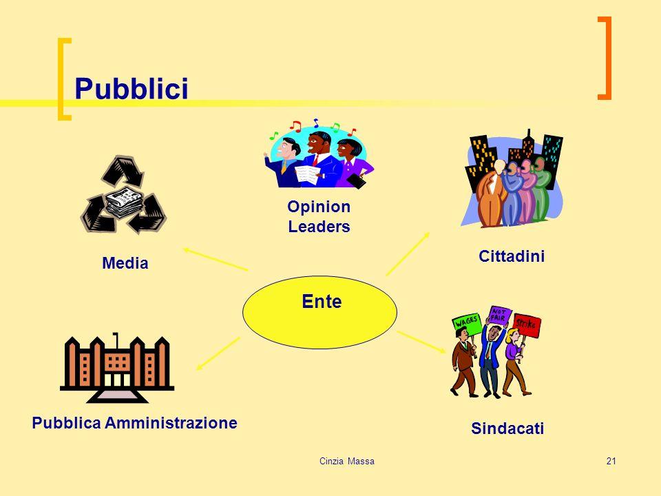 Cinzia Massa21 Pubblici Sindacati Ente Pubblica Amministrazione Cittadini Media Opinion Leaders