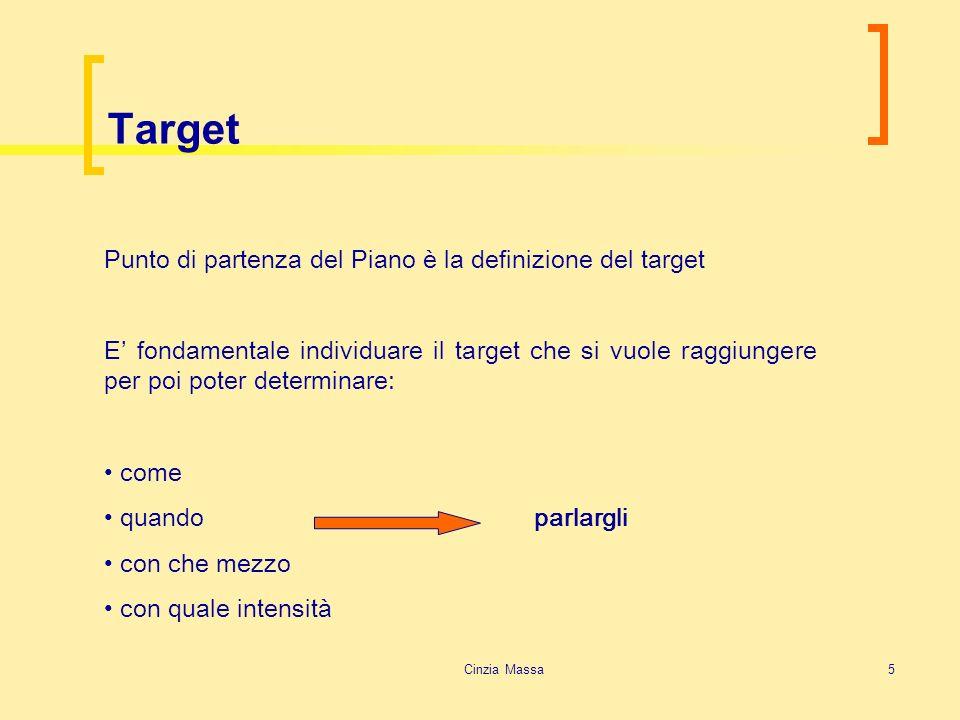 Cinzia Massa5 Target Punto di partenza del Piano è la definizione del target E fondamentale individuare il target che si vuole raggiungere per poi pot