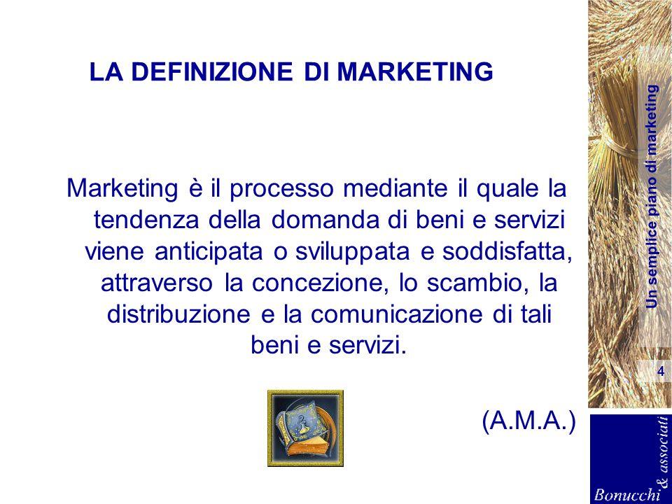 Un semplice piano di marketing 4 LA DEFINIZIONE DI MARKETING Marketing è il processo mediante il quale la tendenza della domanda di beni e servizi vie