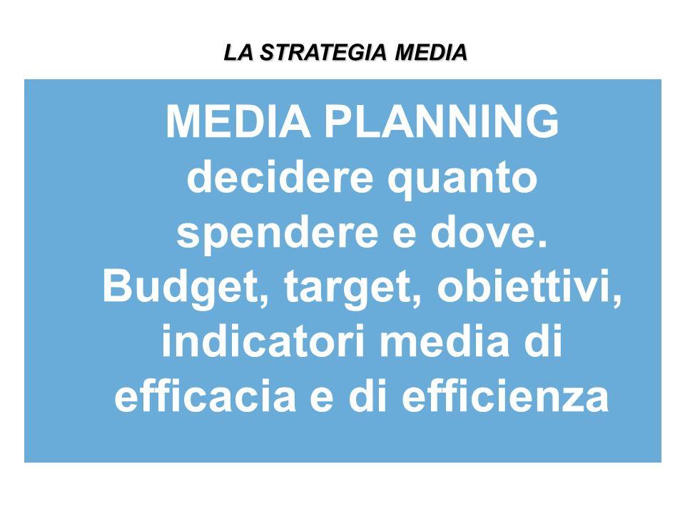 Gli indicatori media, spesso chiamati risultati della pianificazione, non vanno confusi con gli obiettivi della comunicazione.