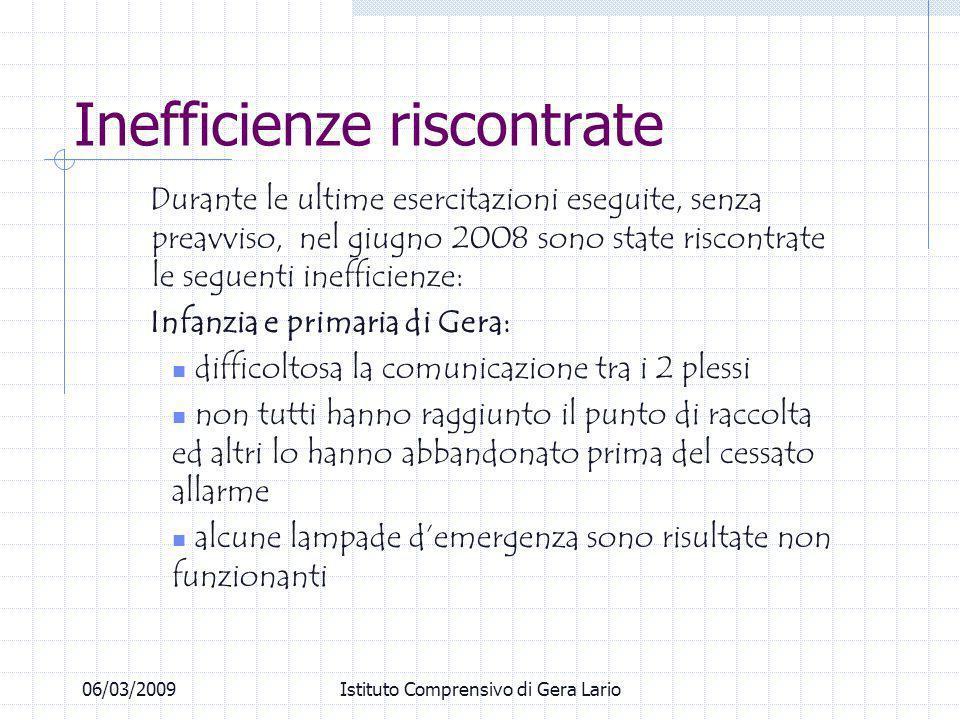 06/03/2009Istituto Comprensivo di Gera Lario Durante le ultime esercitazioni eseguite, senza preavviso, nel giugno 2008 sono state riscontrate le segu